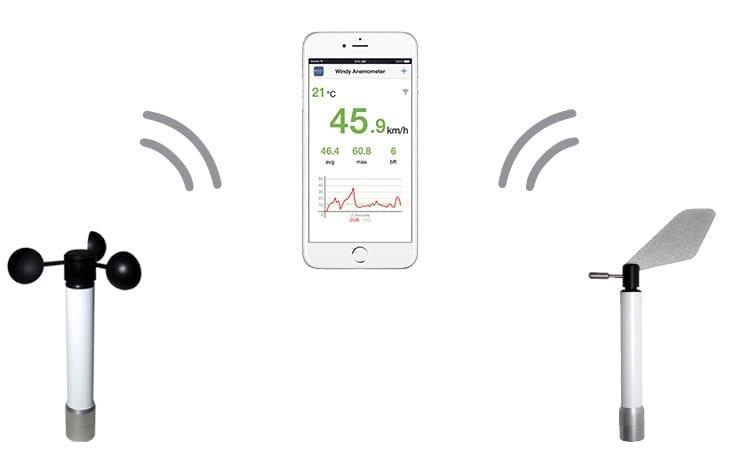 windy smartphone anemometer